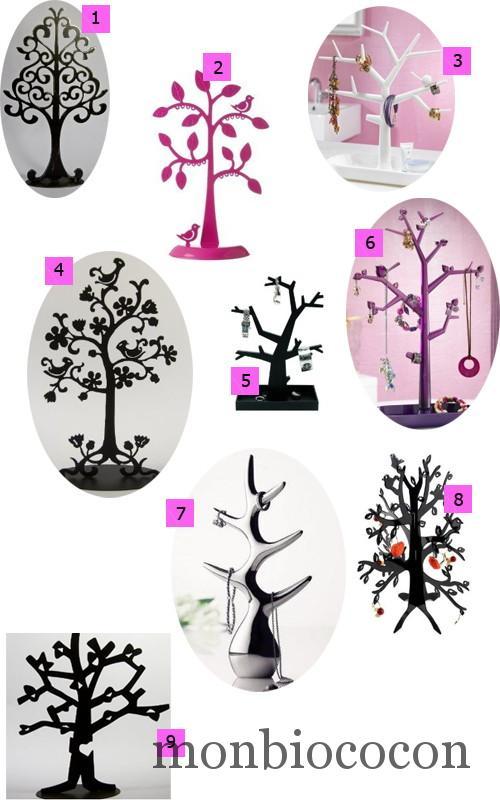 arbre-bijoux-originaux